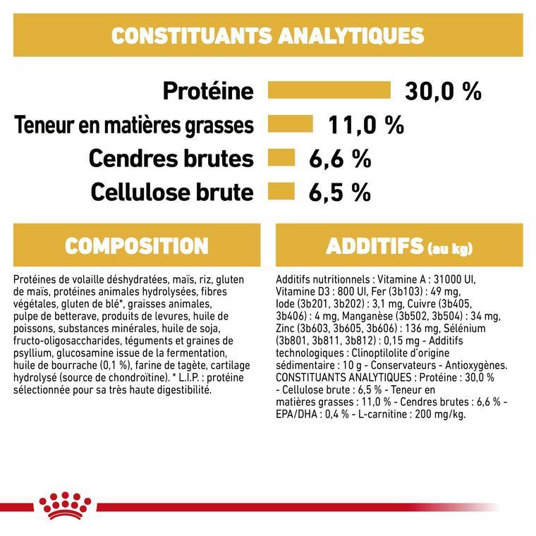Croquette 12kg Labrador adulte sterilised Royal Canin