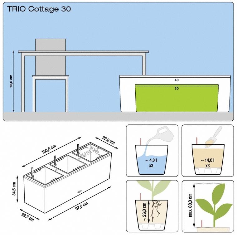 Bac 100cm Trio Cottage kit complet granit Lechuza L.100 x l.32 x H.34cm 163462