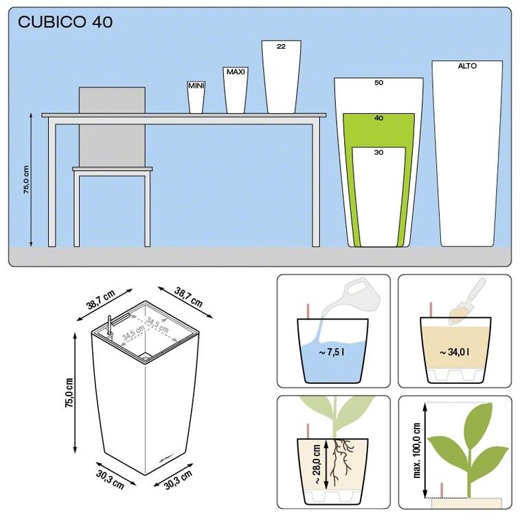 Pot à réserve d'eau Cubico Blanc L.40x40 x H.75 cm 441358