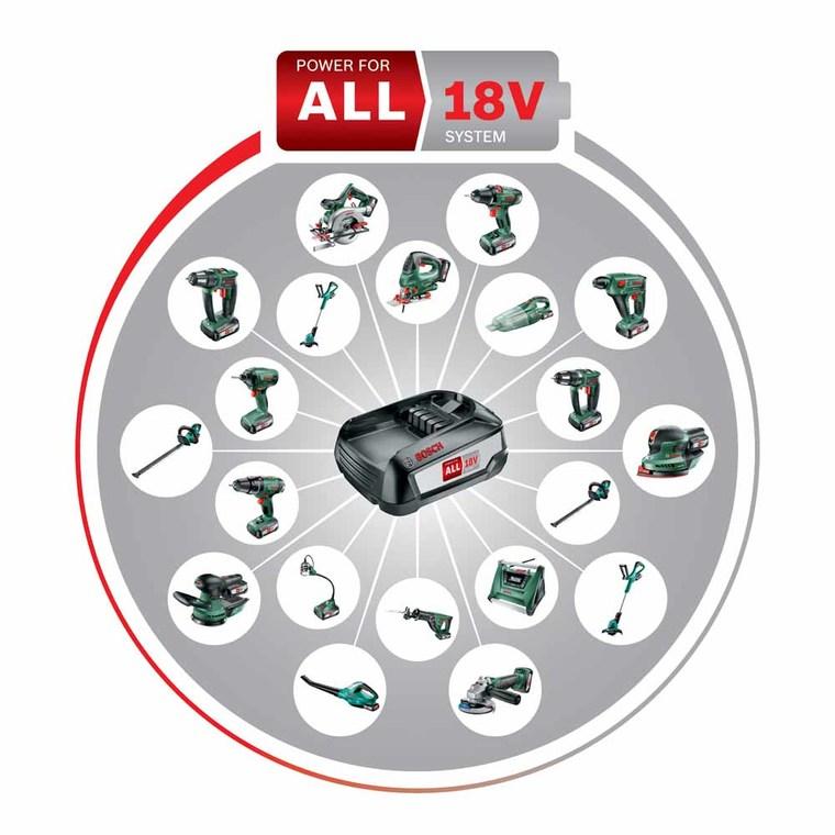 Tronçonneuse sans fil 18V BOSCH UniversalChain 18 - outil seul sans batterie 655556