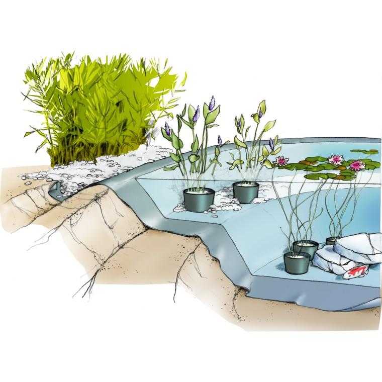 Bassin de jardin chez botanic bassin de jardin for Bache epdm belgique