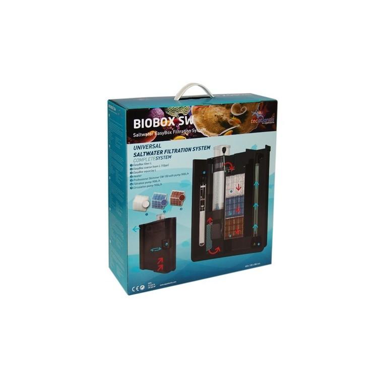 Filtre aquarium intérieur Biobox N°2 équipé 33446