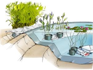 B che bassin epdm firestone pond gard paisseur 1 02 mm for Bache pour bassin botanic