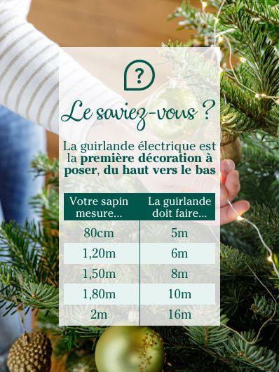 noel-guirlandes-electriques-aide-au-choix